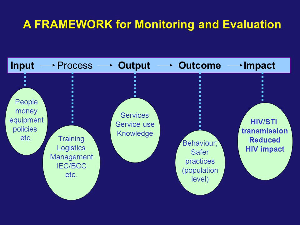 A FRAMEWORK for Monitoring and Evaluation