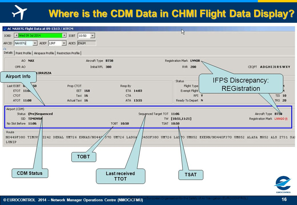 Where is the CDM Data in CHMI Flight Data Display