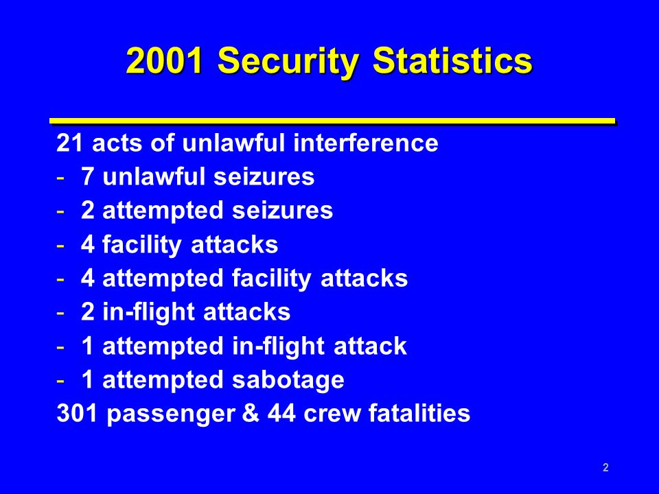2001 Security Statistics 21 acts of unlawful interference