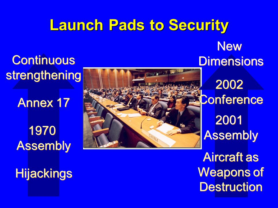 Launch Pads to Security