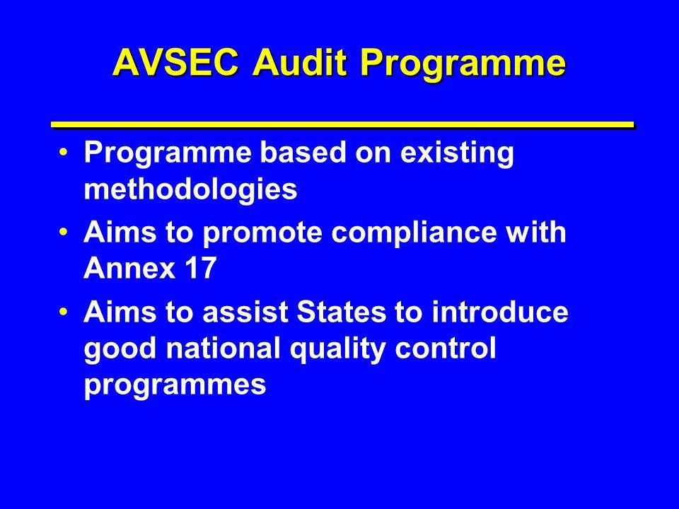 AVSEC Audit Programme Programme based on existing methodologies
