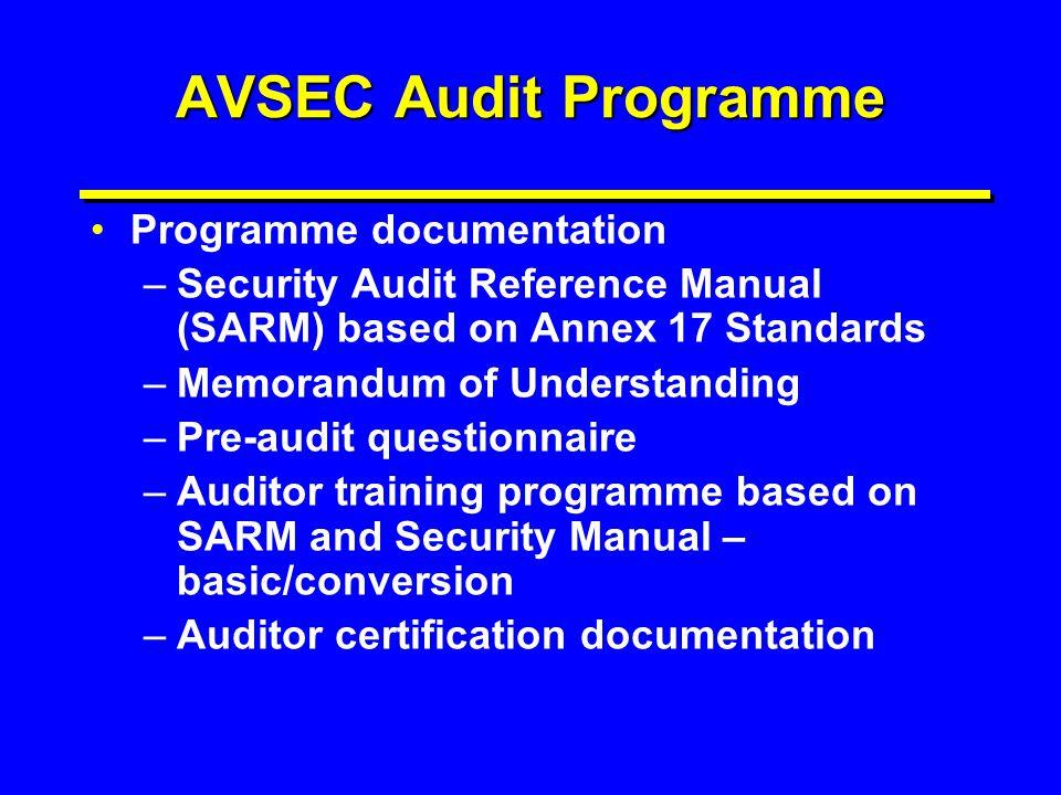 AVSEC Audit Programme Programme documentation