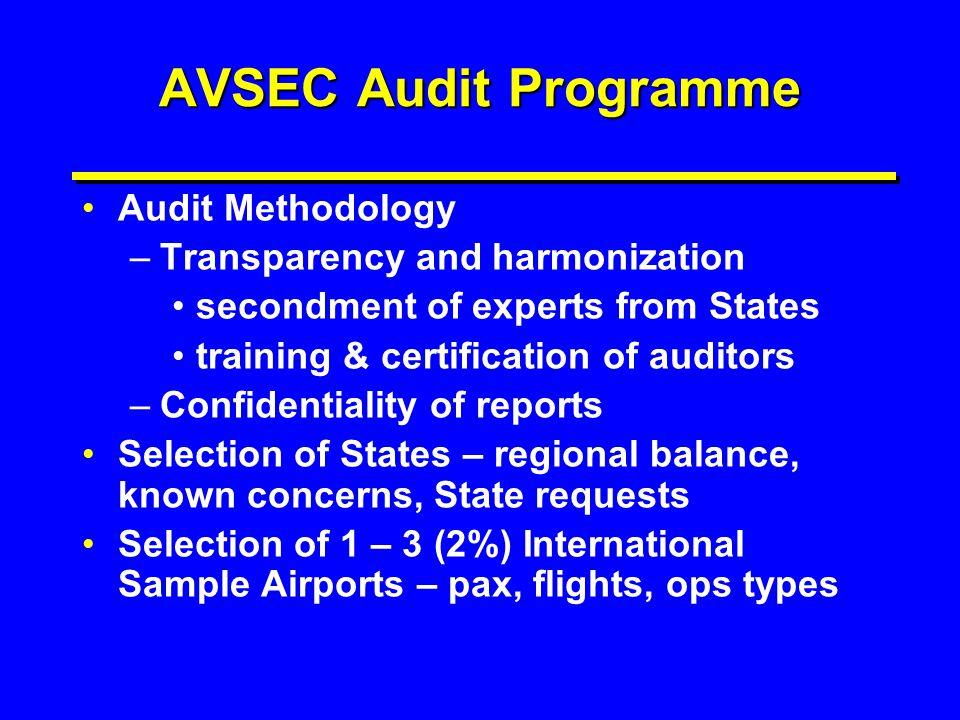 AVSEC Audit Programme Audit Methodology Transparency and harmonization