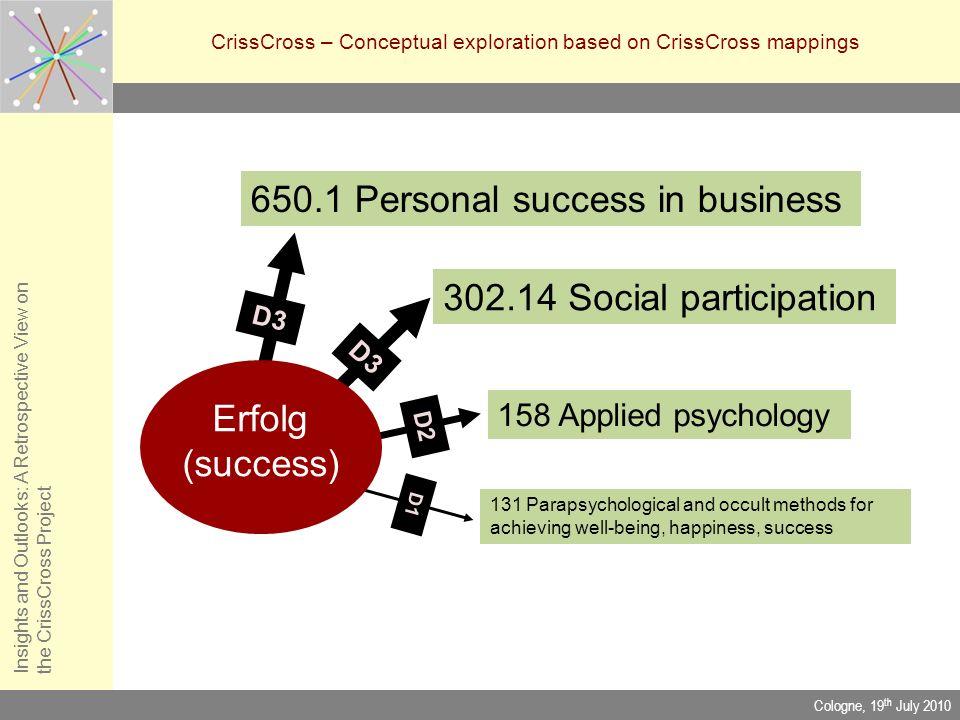 CrissCross – Conceptual exploration based on CrissCross mappings