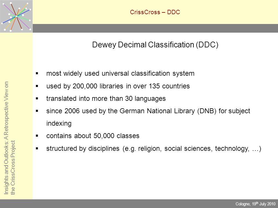 Dewey Decimal Classification (DDC)