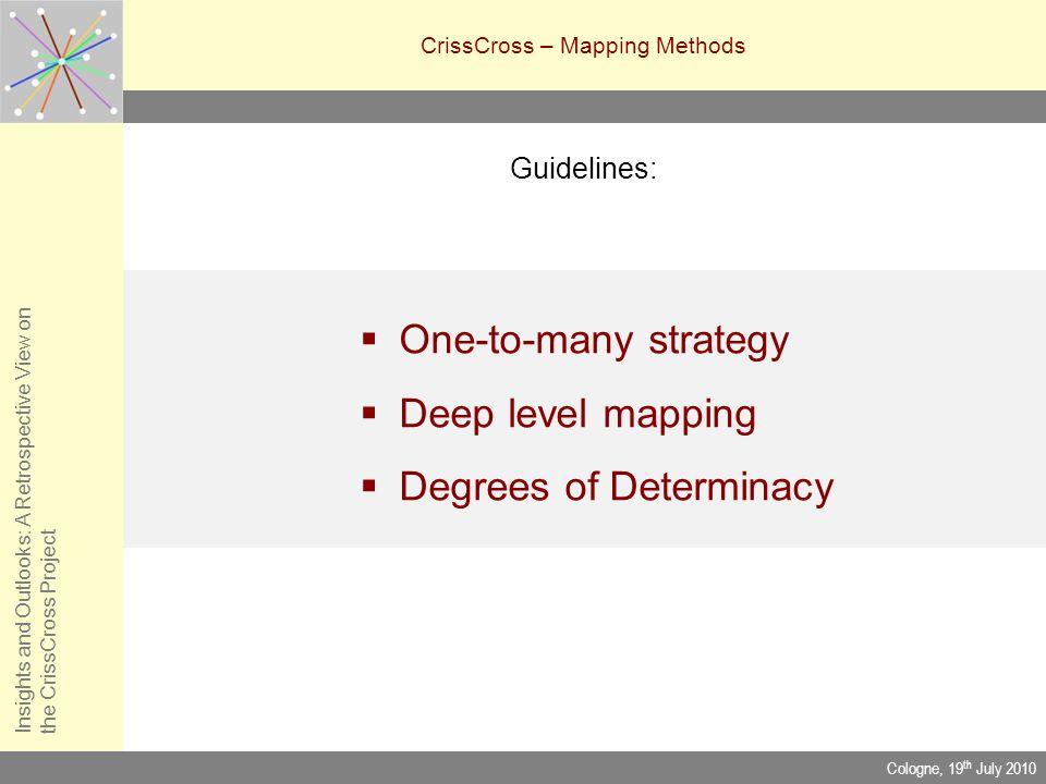 CrissCross – Mapping Methods