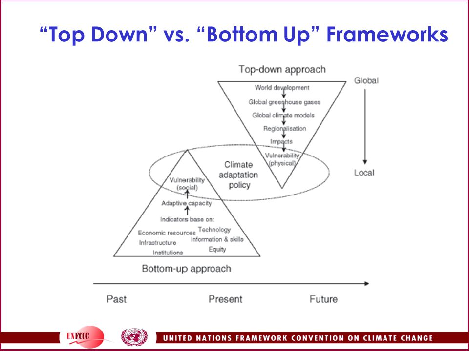 Top Down vs. Bottom Up Frameworks