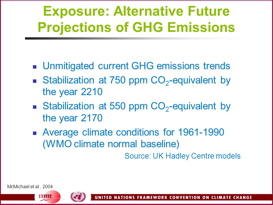 Exposure: Alternative Future Projections of GHG Emissions