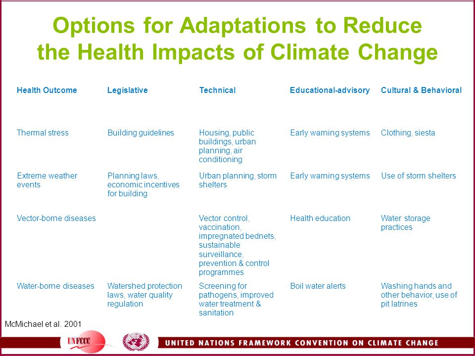Options for Adaptations to Reduce the Health Impacts of Climate Change