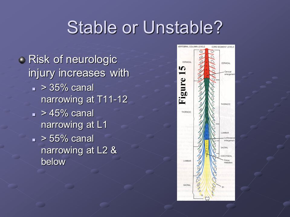 Stable or Unstable Risk of neurologic injury increases with