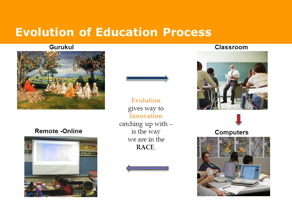 Evolution of Education Process