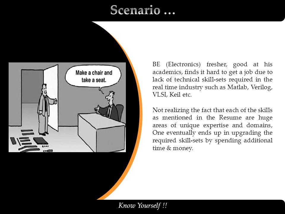 Scenario … Know Yourself !!