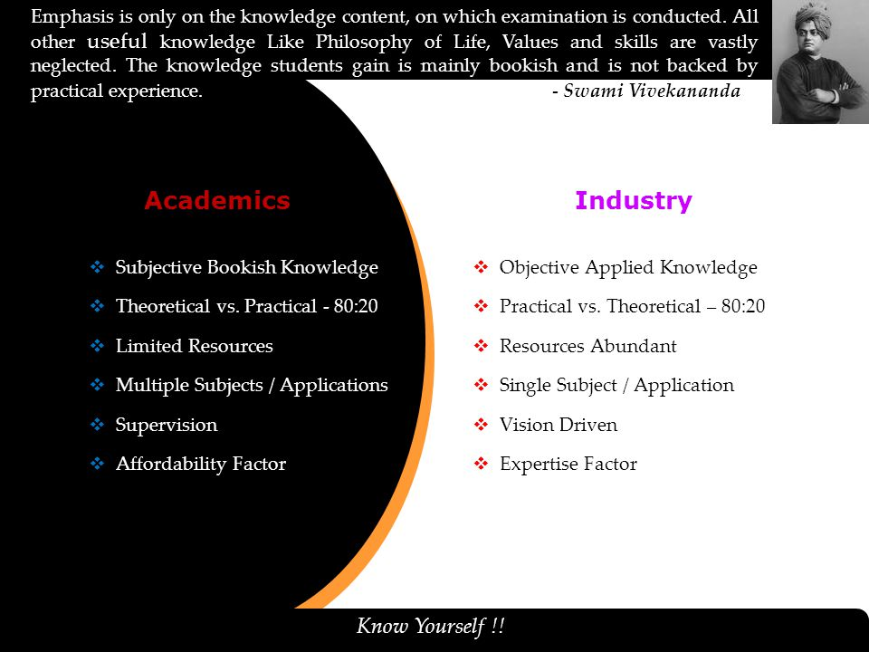 Academics Industry Know Yourself !!