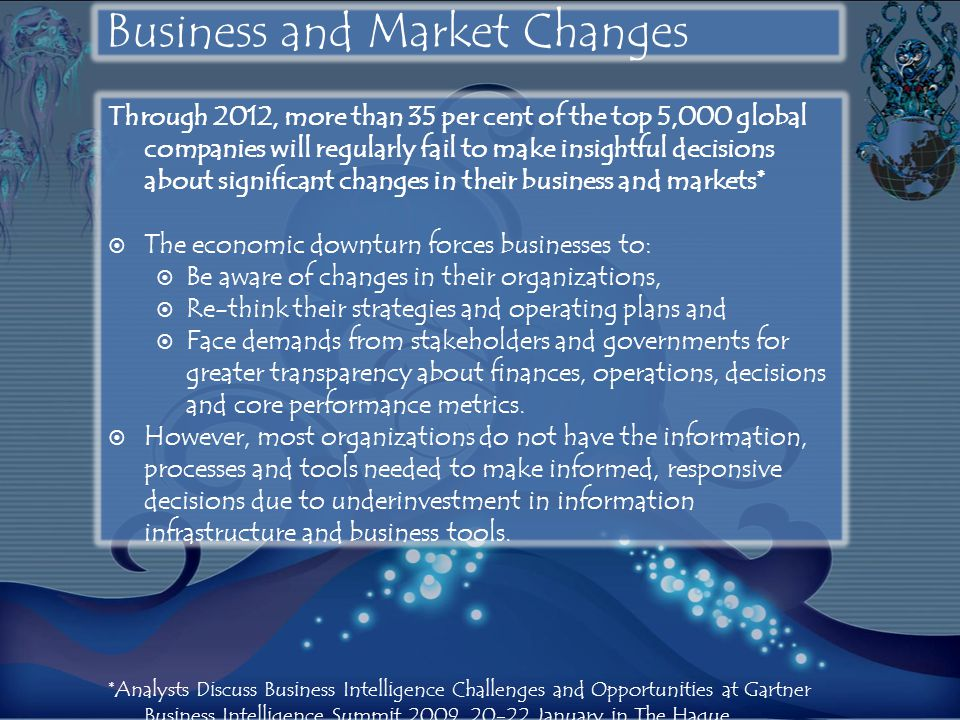 Business and Market Changes