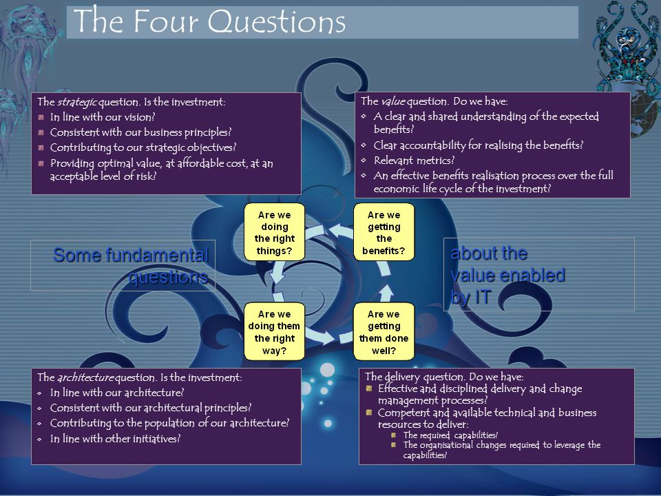The Four Questions Some fundamental questions