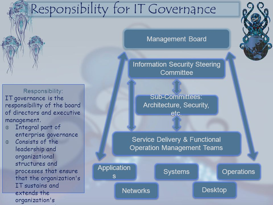 Responsibility for IT Governance