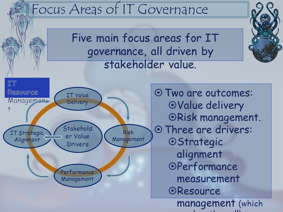 Focus Areas of IT Governance