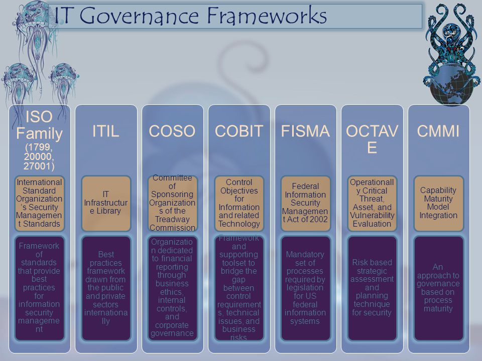 IT Governance Frameworks