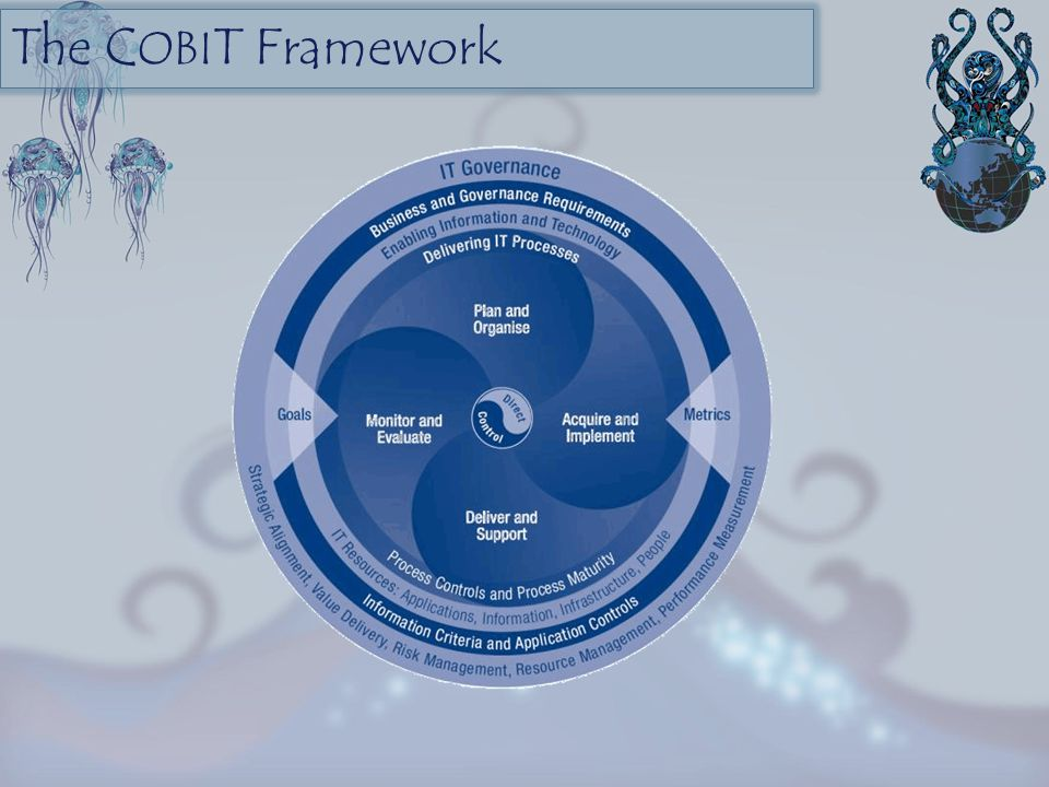 The COBIT Framework