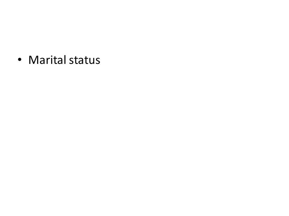 Marital status