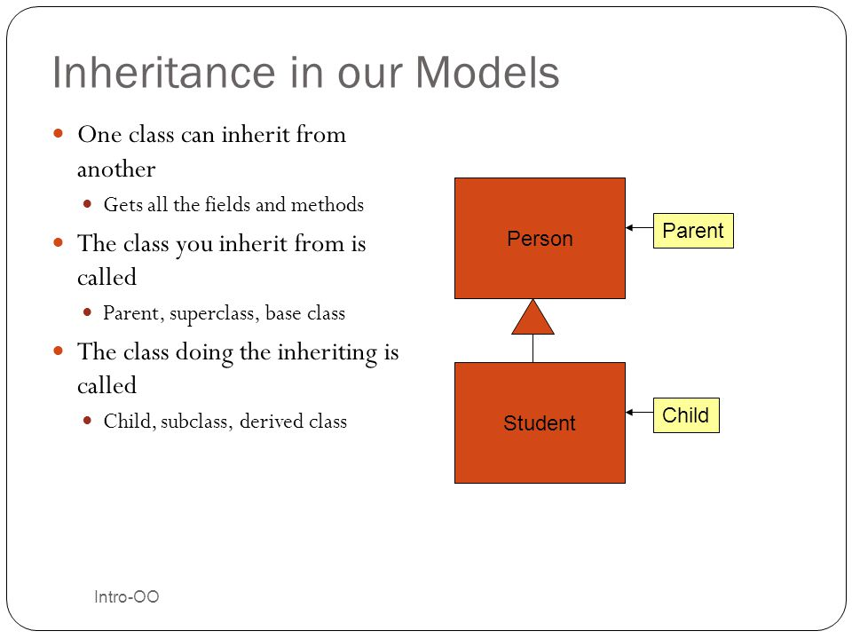 Inheritance in our Models