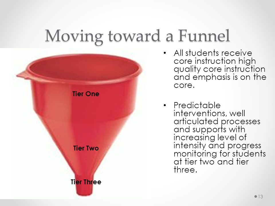 Moving toward a Funnel All students receive core instruction high quality core instruction and emphasis is on the core.