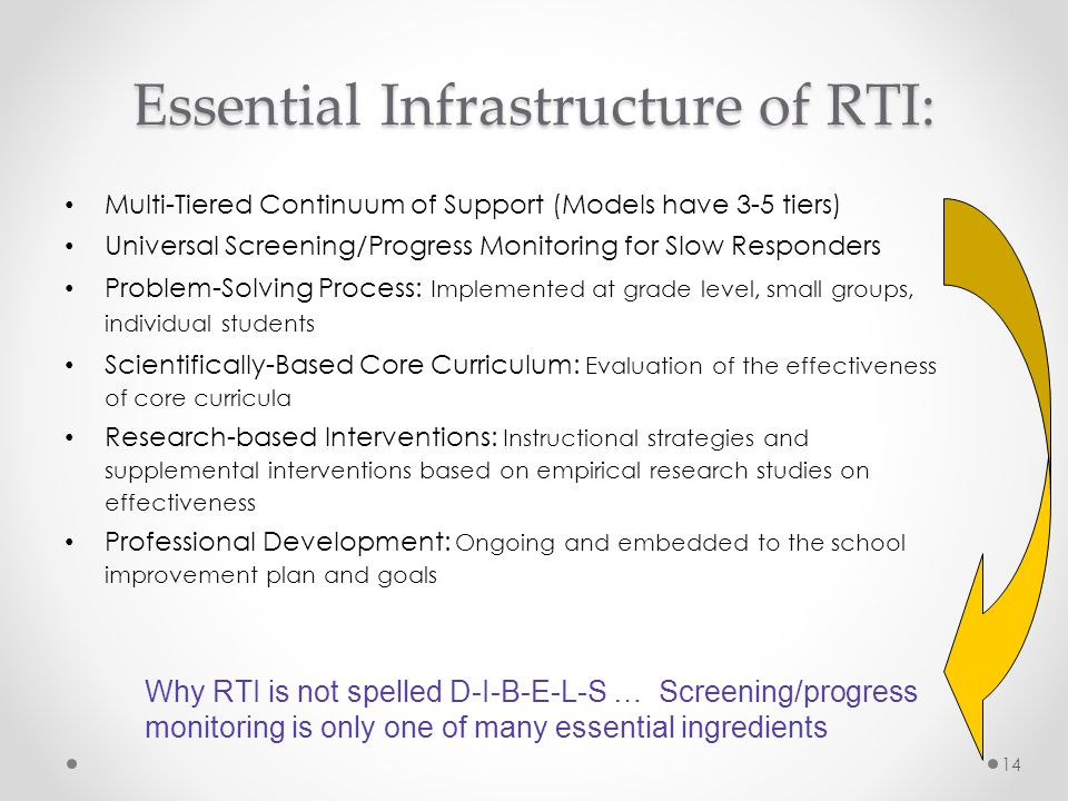 Essential Infrastructure of RTI: