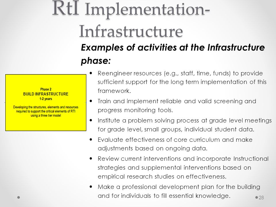 RtI Implementation-Infrastructure
