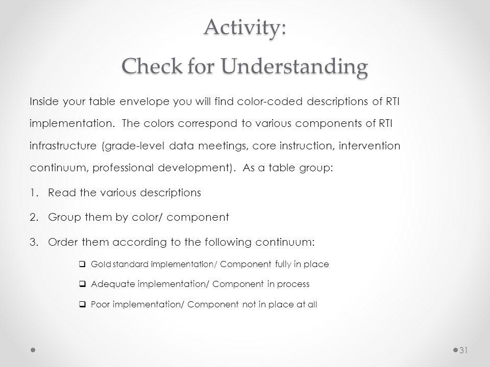 Activity: Check for Understanding