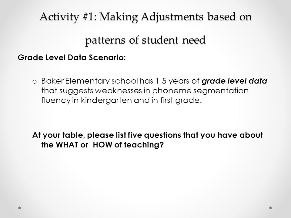 Activity #1: Making Adjustments based on patterns of student need