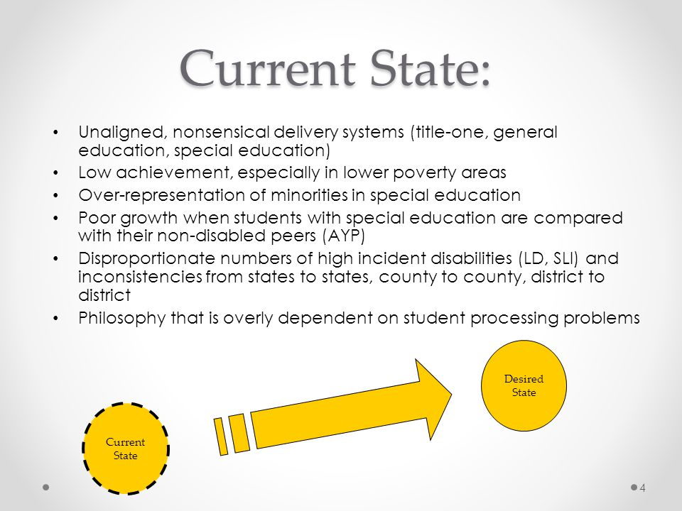 Current State: Unaligned, nonsensical delivery systems (title-one, general education, special education)