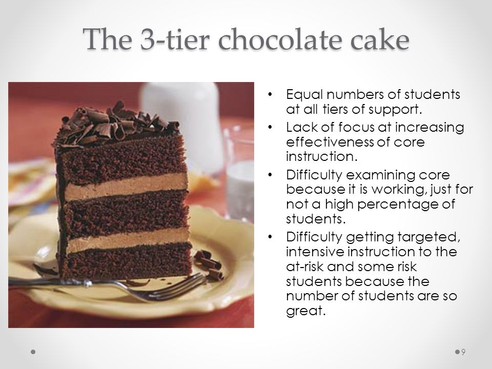 The 3-tier chocolate cake