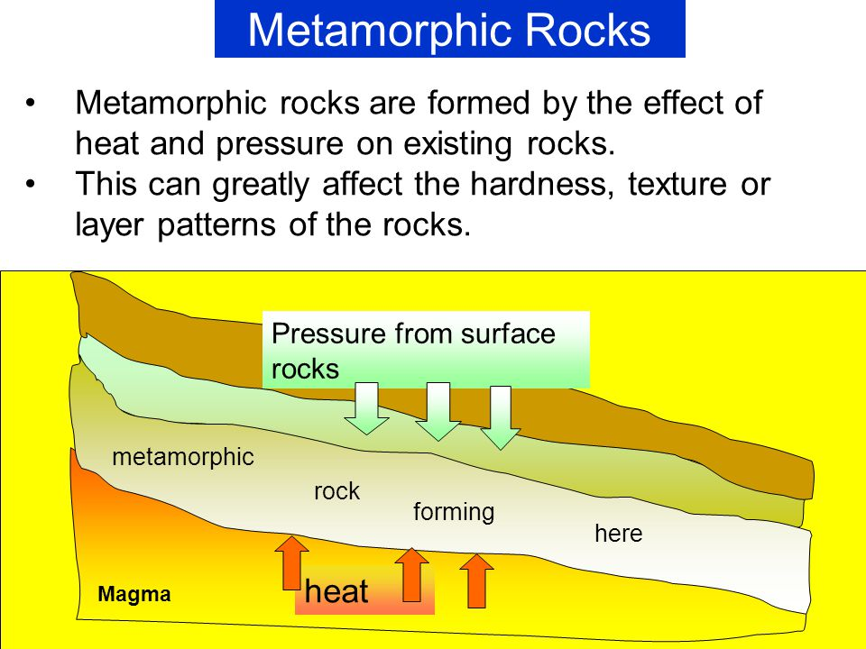 Metamorphic Rocks Metamorphic rocks are formed by the effect of heat and pressure on existing rocks.