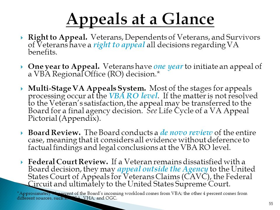 Appeals at a Glance