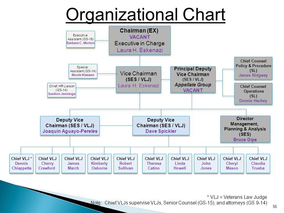 Joaquin Aguayo-Pereles Management, Planning & Analysis