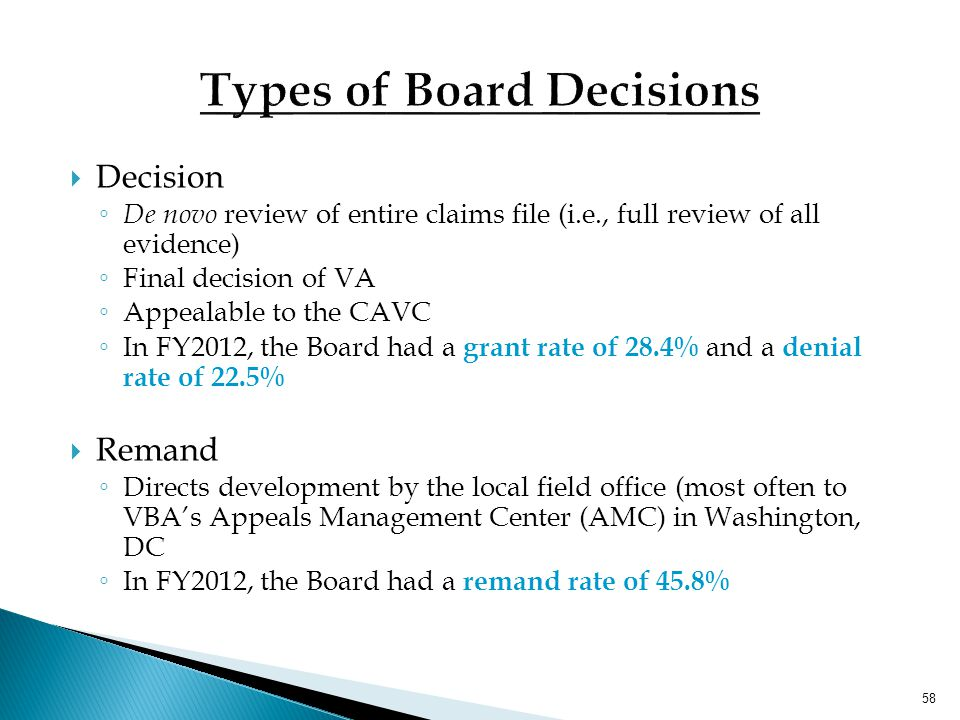 Types of Board Decisions