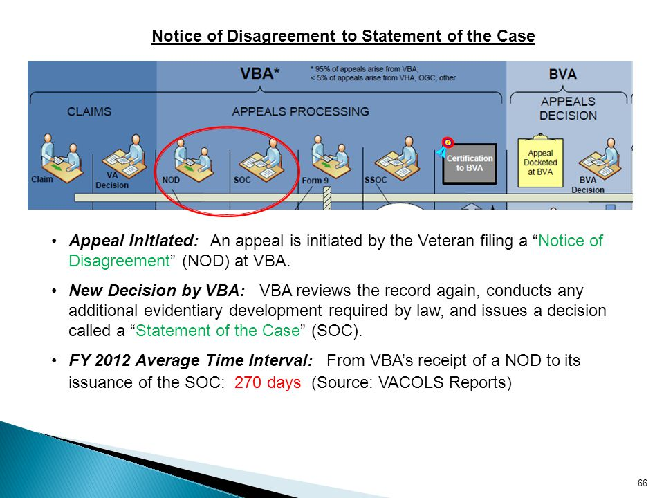 Notice of Disagreement to Statement of the Case