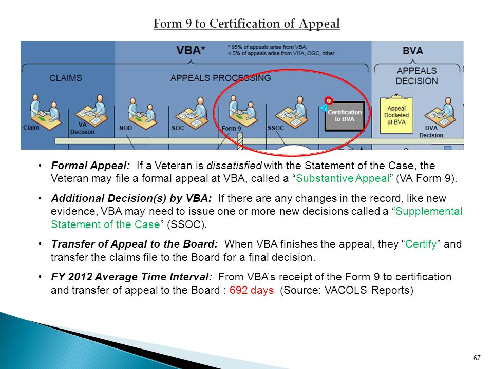 Form 9 to Certification of Appeal