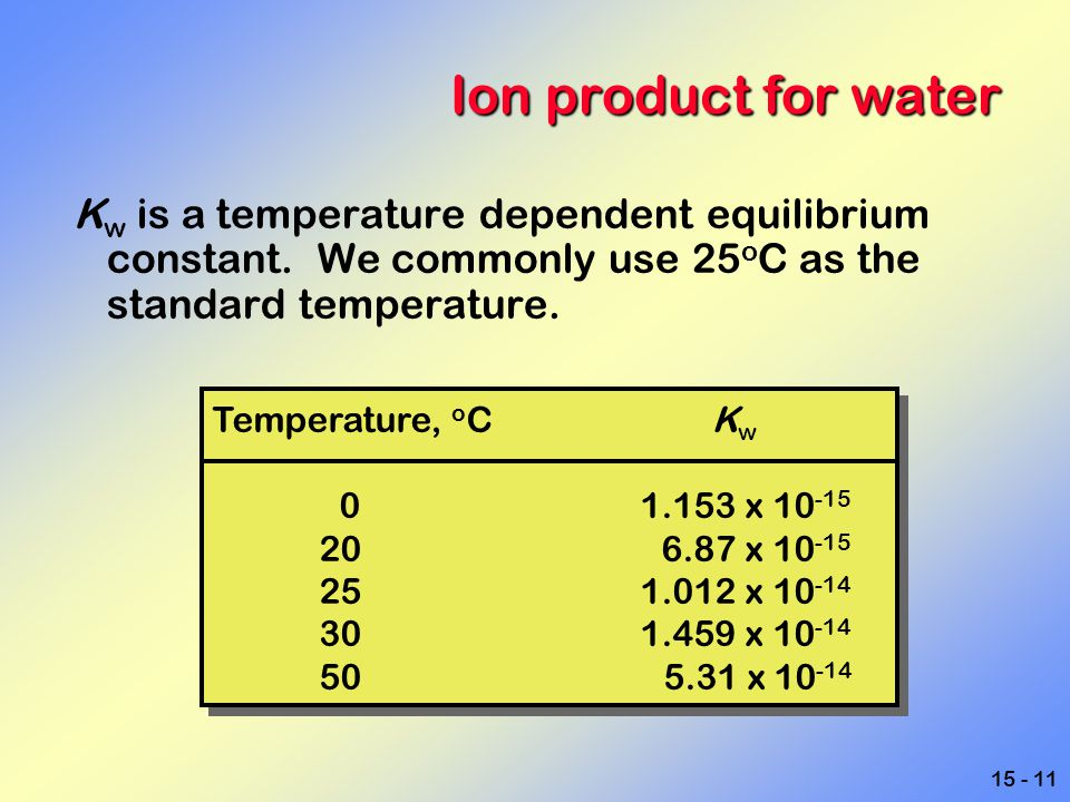 Ion product for water Kw is a temperature dependent equilibrium constant. We commonly use 25oC as the standard temperature.