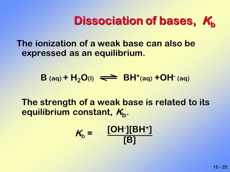 Dissociation of bases, Kb