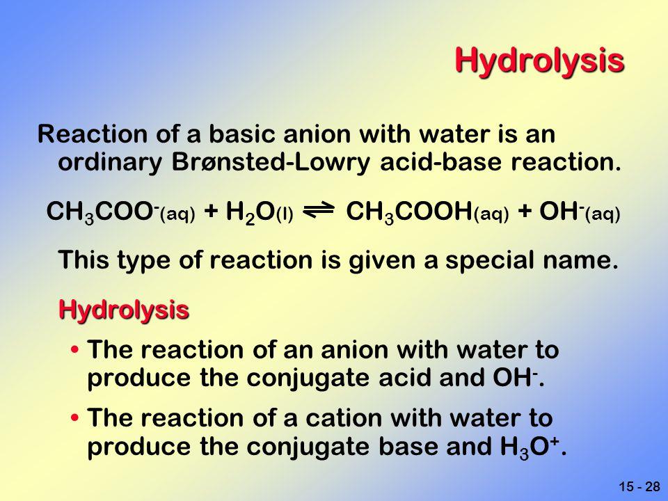 CH3COO-(aq) + H2O(l) CH3COOH(aq) + OH-(aq)