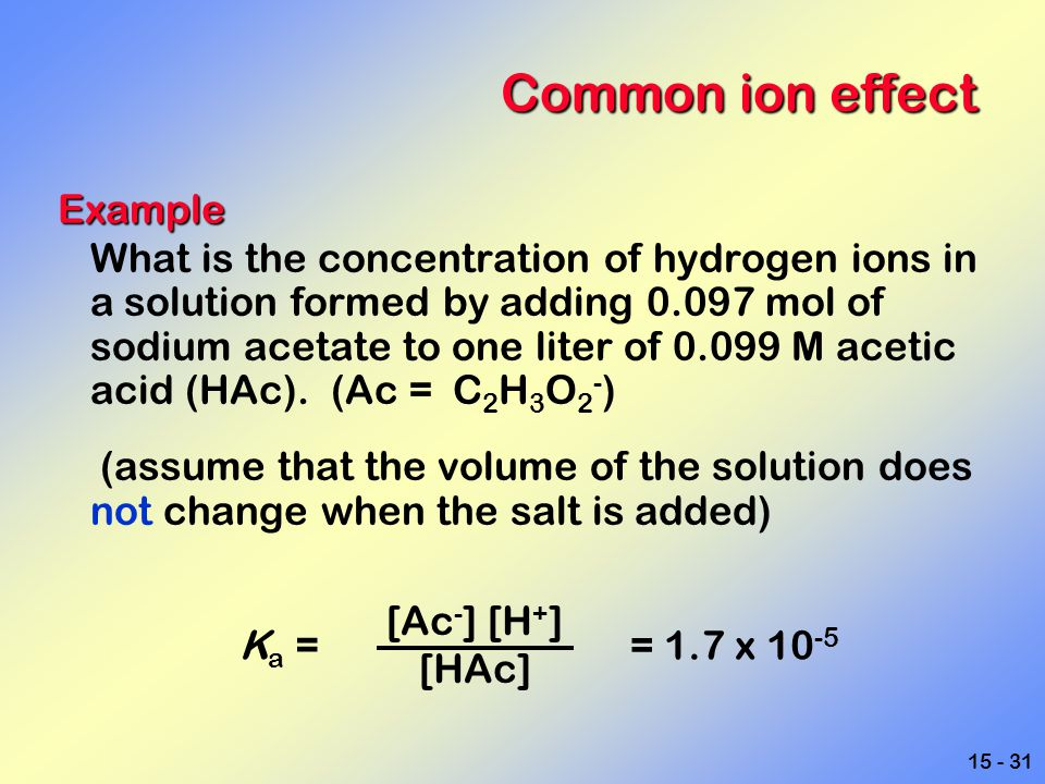 Common ion effect Example