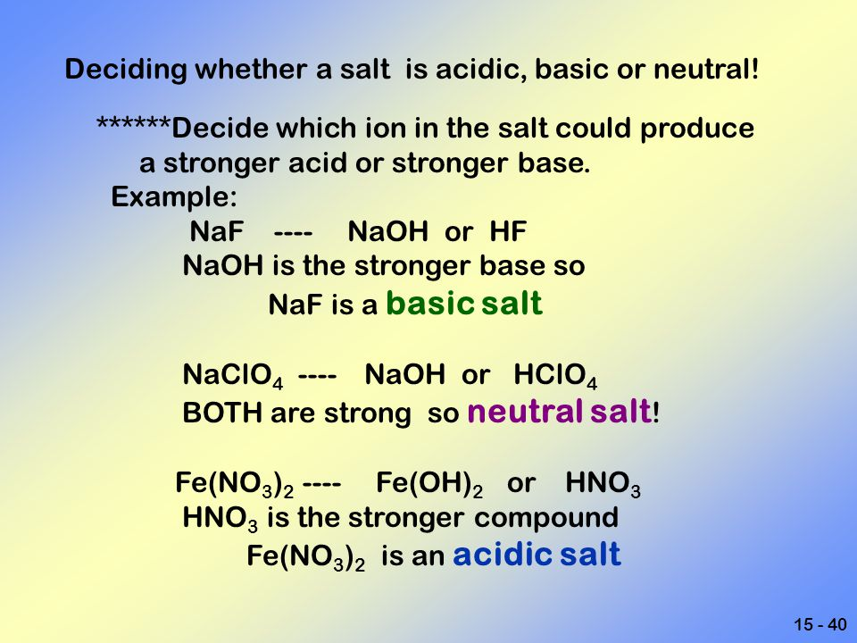 Deciding whether a salt is acidic, basic or neutral!