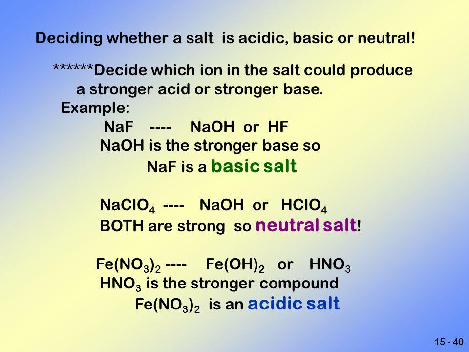 Deciding whether a salt is acidic, basic or neutral!