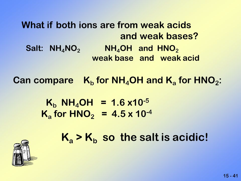 What if both ions are from weak acids and weak bases