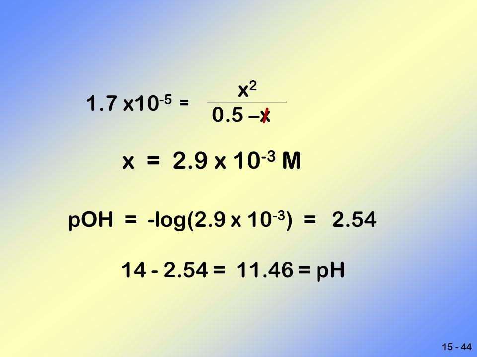 x2 0.5 –x. 1.7 x10-5. = / x = 2.9 x 10-3 M.