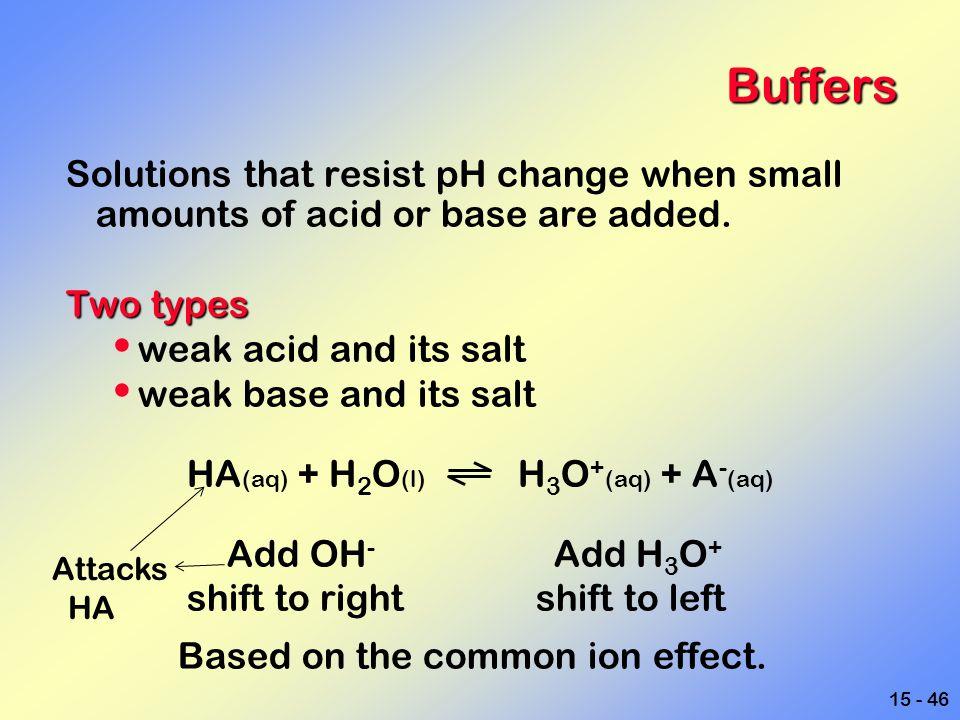 HA(aq) + H2O(l) H3O+(aq) + A-(aq)