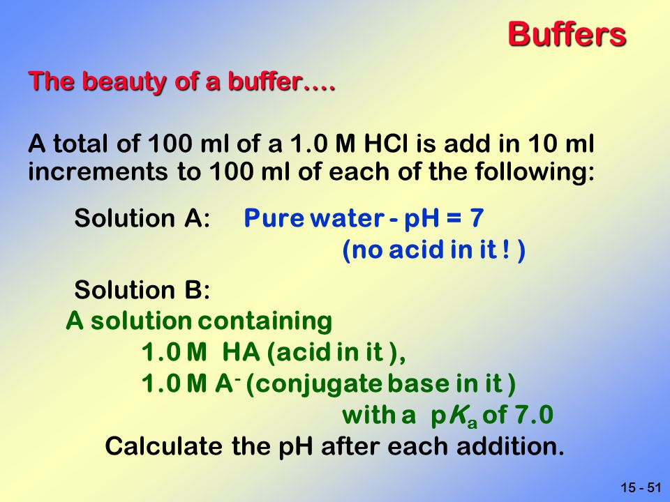 Buffers The beauty of a buffer….