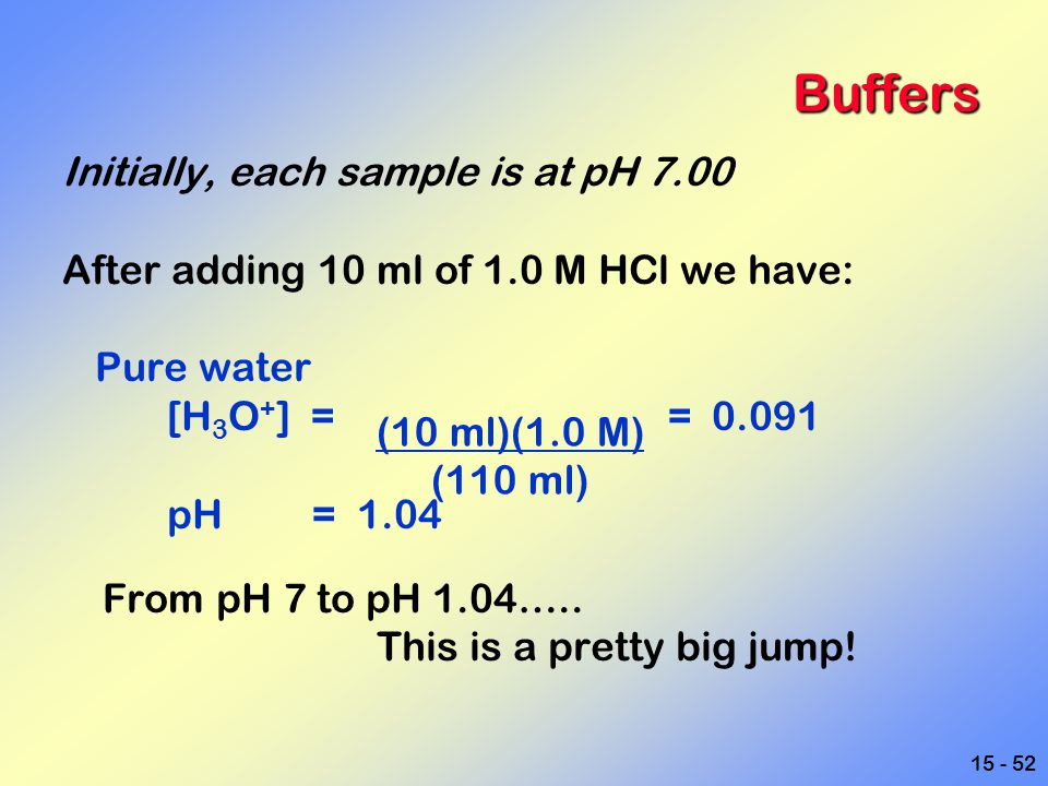 Buffers Initially, each sample is at pH 7.00