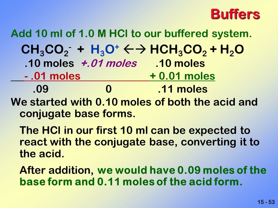 Buffers CH3CO2- + H3O+  HCH3CO2 + H2O